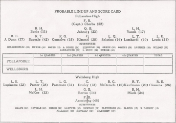 1939-Football Score Card Line Up